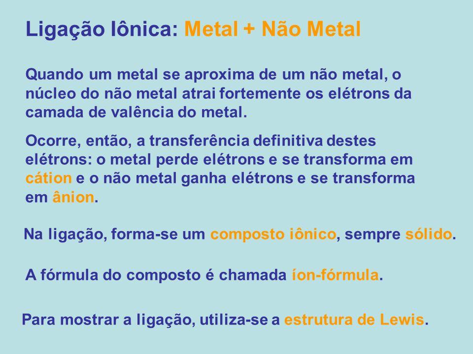 Ligação Iônica: Metal + Não Metal Quando um metal se aproxima de um não metal, o núcleo do não metal atrai fortemente os elétrons da camada de valênci