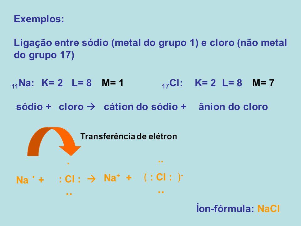 Exemplos: Ligação entre sódio (metal do grupo 1) e cloro (não metal do grupo 17) sódio + Na. + 11 Na:K= 2L= 8M= 1 17 Cl: K= 2L= 8M= 7 cloro. : Cl :..