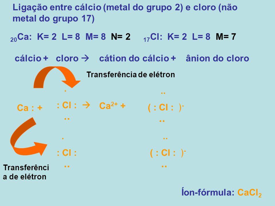 Ligação entre cálcio (metal do grupo 2) e cloro (não metal do grupo 17) cálcio + Ca : + 20 Ca: K= 2 L= 8 M= 8 N= 2 17 Cl: K= 2 L= 8 M= 7 cloro. : Cl :