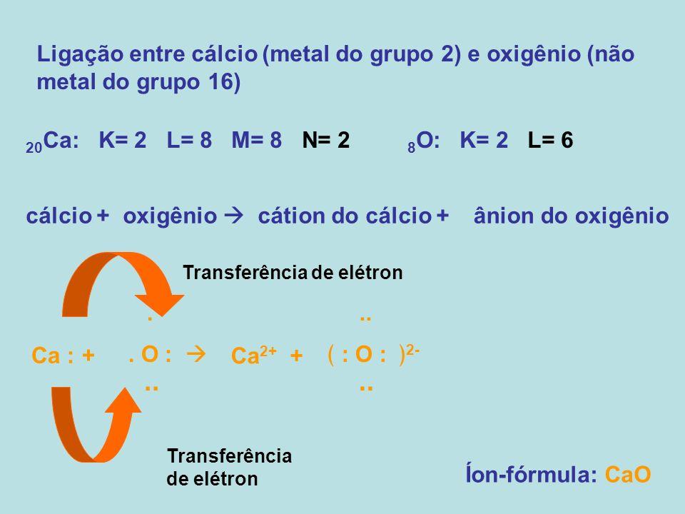 Ligação entre cálcio (metal do grupo 2) e oxigênio (não metal do grupo 16) cálcio + Ca : + 20 Ca: K= 2 L= 8 M= 8 N= 2 8 O: K= 2 L= 6 oxigênio.. O :..