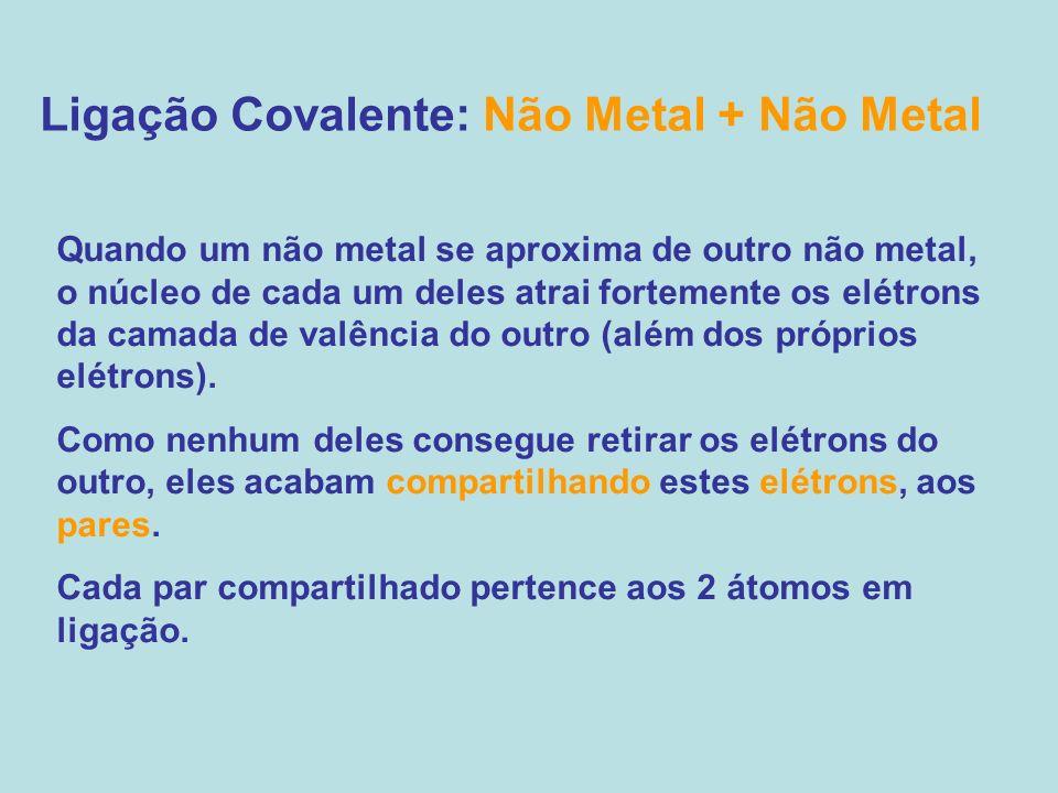 Ligação Covalente: Não Metal + Não Metal Quando um não metal se aproxima de outro não metal, o núcleo de cada um deles atrai fortemente os elétrons da