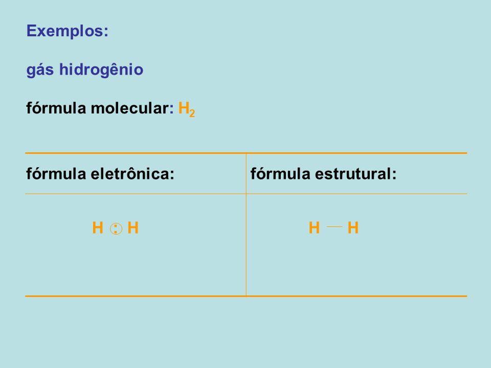 Exemplos: gás hidrogênio fórmula molecular: H 2 fórmula eletrônica:fórmula estrutural: H : HH