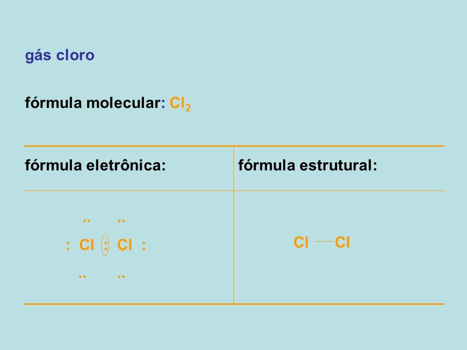 gás cloro fórmula molecular: Cl 2 fórmula eletrônica:fórmula estrutural: Cl.... : Cl : Cl :....