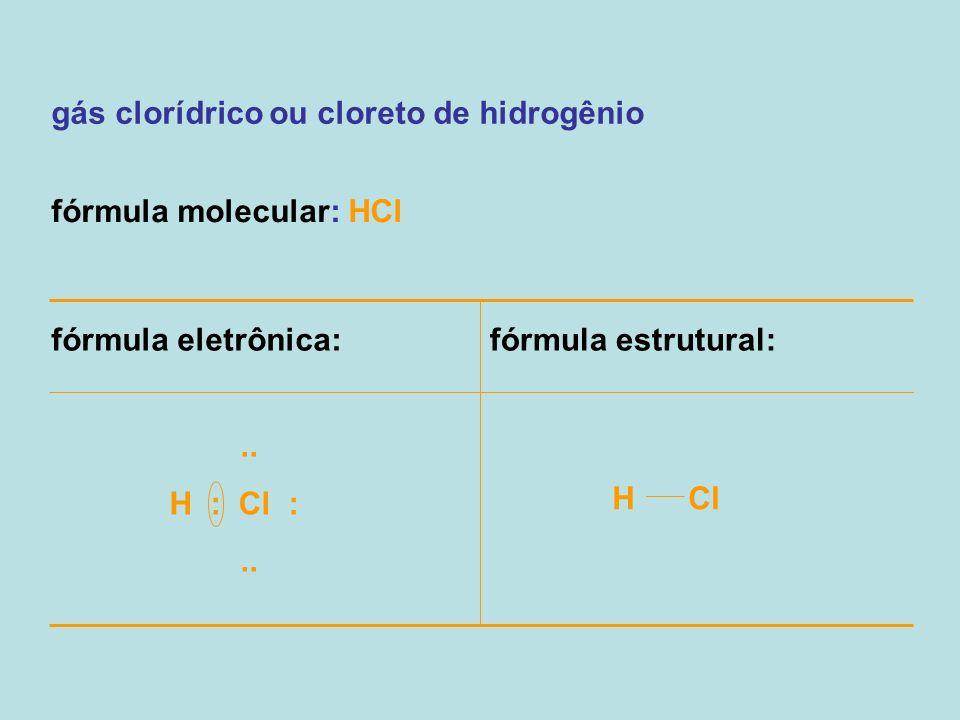 gás clorídrico ou cloreto de hidrogênio fórmula molecular: HCl fórmula eletrônica:fórmula estrutural: H Cl.. H : Cl :..