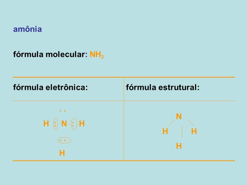 amônia fórmula molecular: NH 3 fórmula eletrônica:fórmula estrutural:.. H : N : H.. H N H H H