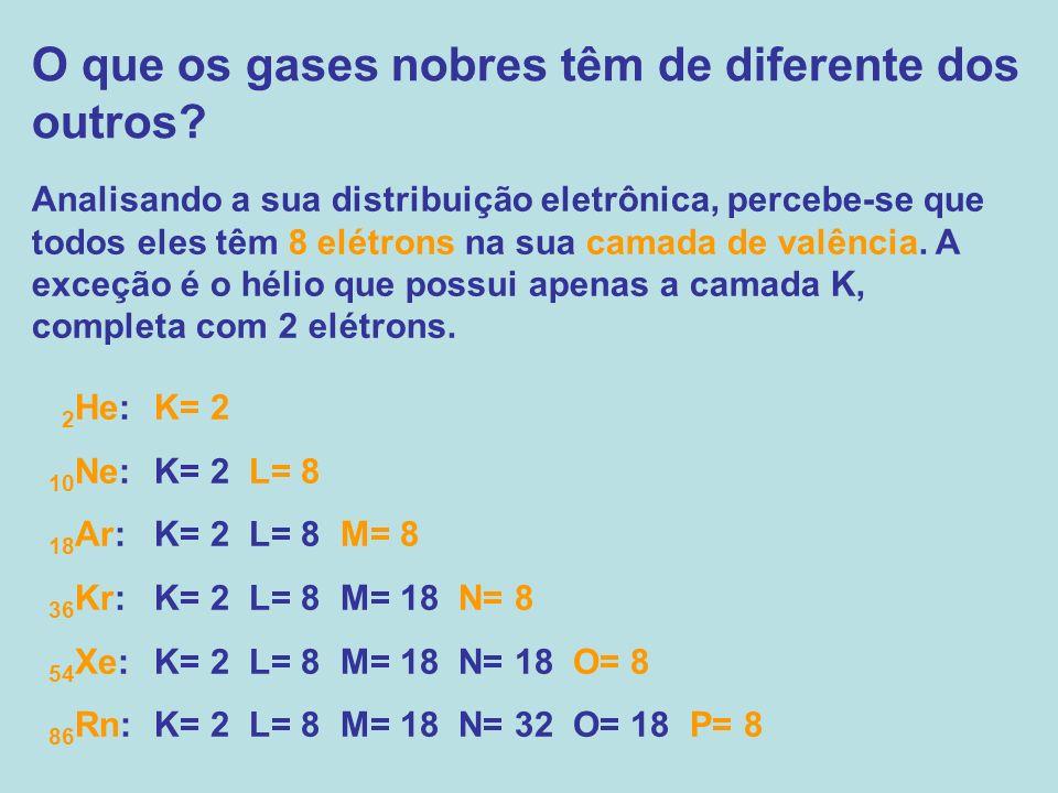 O que os gases nobres têm de diferente dos outros? Analisando a sua distribuição eletrônica, percebe-se que todos eles têm 8 elétrons na sua camada de