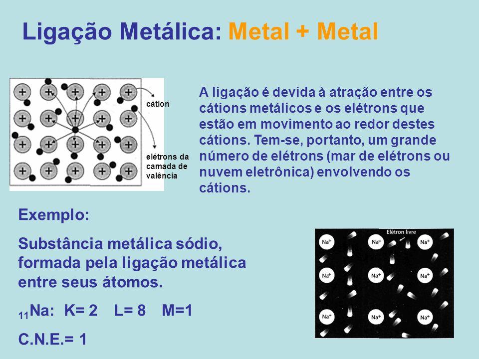 Ligação Metálica: Metal + Metal cátion elétrons da camada de valência A ligação é devida à atração entre os cátions metálicos e os elétrons que estão