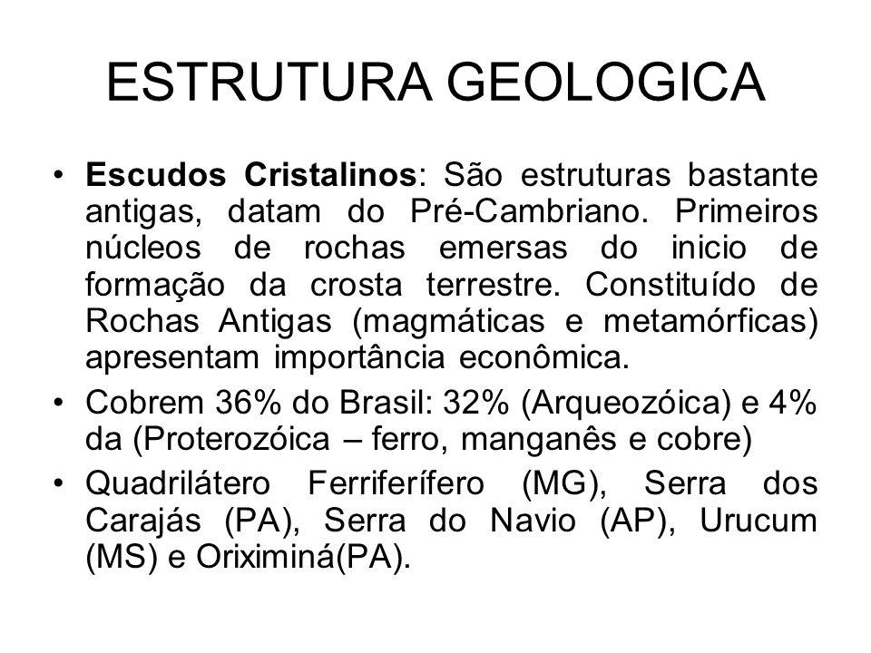 ESTRUTURA GEOLOGICA Escudos Cristalinos: São estruturas bastante antigas, datam do Pré-Cambriano. Primeiros núcleos de rochas emersas do inicio de for