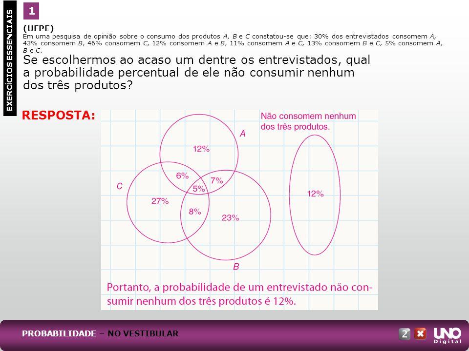 (UFPE) Em uma pesquisa de opinião sobre o consumo dos produtos A, B e C constatou-se que: 30% dos entrevistados consomem A, 43% consomem B, 46% consom