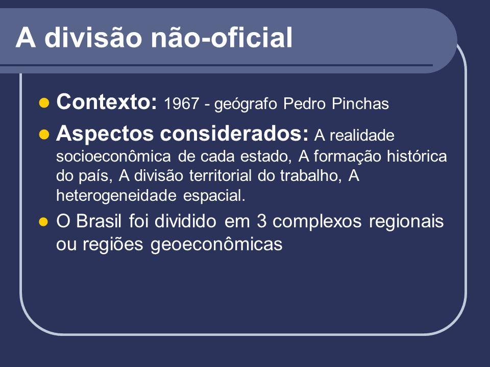A divisão não-oficial Contexto: 1967 - geógrafo Pedro Pinchas Aspectos considerados: A realidade socioeconômica de cada estado, A formação histórica d