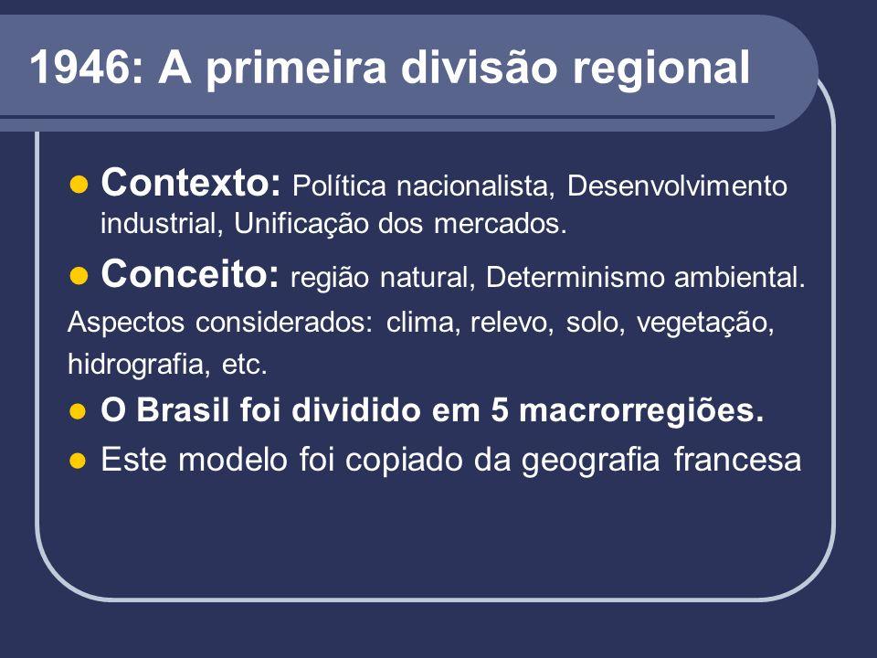 1946: A primeira divisão regional Contexto: Política nacionalista, Desenvolvimento industrial, Unificação dos mercados. Conceito: região natural, Dete