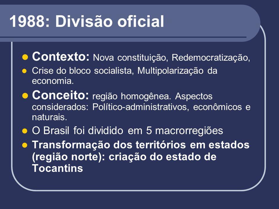 1988: Divisão oficial Contexto: Nova constituição, Redemocratização, Crise do bloco socialista, Multipolarização da economia. Conceito: região homogên