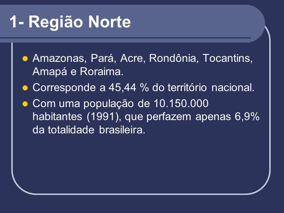 1- Região Norte Amazonas, Pará, Acre, Rondônia, Tocantins, Amapá e Roraima. Corresponde a 45,44 % do território nacional. Com uma população de 10.150.