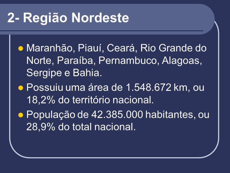 2- Região Nordeste Maranhão, Piauí, Ceará, Rio Grande do Norte, Paraíba, Pernambuco, Alagoas, Sergipe e Bahia. Possuiu uma área de 1.548.672 km, ou 18