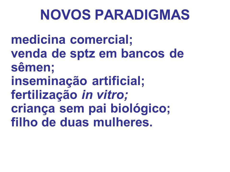 NOVOS PARADIGMAS medicina comercial; venda de sptz em bancos de sêmen; inseminação artificial; fertilização in vitro; criança sem pai biológico; filho