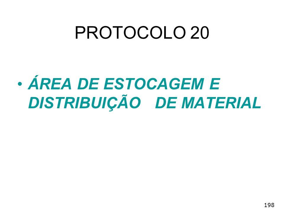198 PROTOCOLO 20 ÁREA DE ESTOCAGEM E DISTRIBUIÇÃO DE MATERIAL