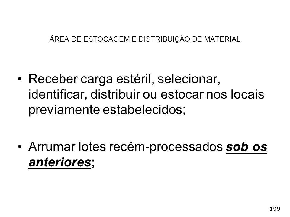 199 ÁREA DE ESTOCAGEM E DISTRIBUIÇÃO DE MATERIAL Receber carga estéril, selecionar, identificar, distribuir ou estocar nos locais previamente estabele