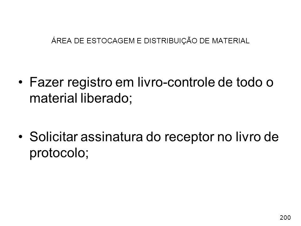 200 ÁREA DE ESTOCAGEM E DISTRIBUIÇÃO DE MATERIAL Fazer registro em livro-controle de todo o material liberado; Solicitar assinatura do receptor no liv