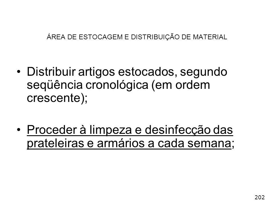 202 ÁREA DE ESTOCAGEM E DISTRIBUIÇÃO DE MATERIAL Distribuir artigos estocados, segundo seqüência cronológica (em ordem crescente); Proceder à limpeza