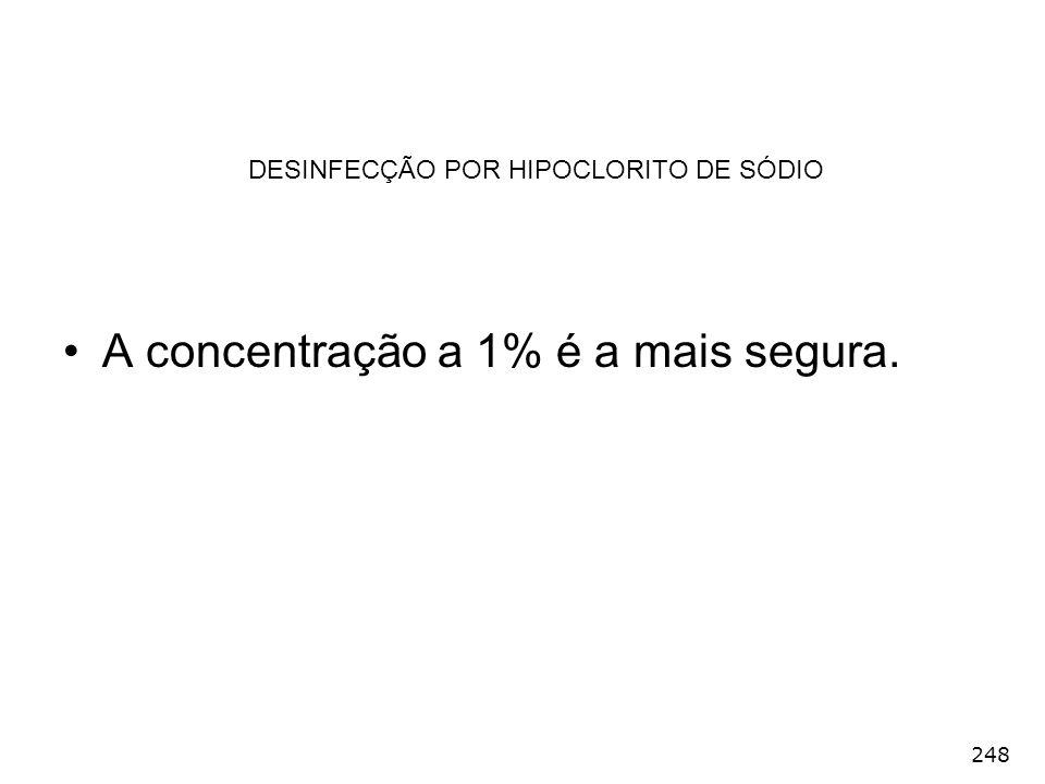 248 A concentração a 1% é a mais segura. DESINFECÇÃO POR HIPOCLORITO DE SÓDIO