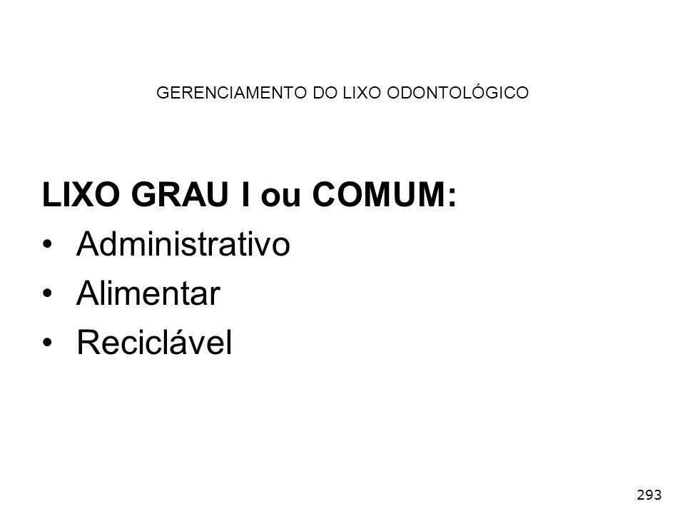 293 GERENCIAMENTO DO LIXO ODONTOLÓGICO LIXO GRAU I ou COMUM: Administrativo Alimentar Reciclável