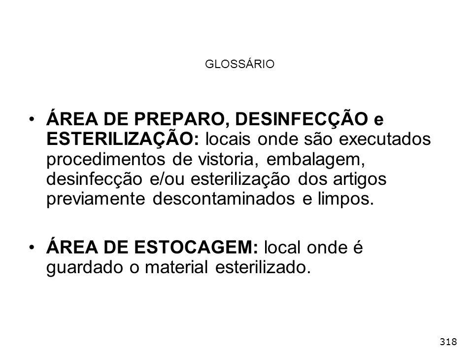 318 GLOSSÁRIO ÁREA DE PREPARO, DESINFECÇÃO e ESTERILIZAÇÃO: locais onde são executados procedimentos de vistoria, embalagem, desinfecção e/ou esterili