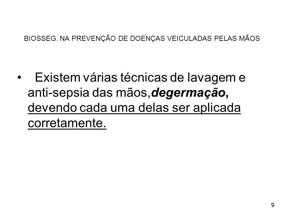 350 GLOSSÁRIO PROFILAXIA: conjunto de medidas adotadas para prevenir ou atenuar doenças.
