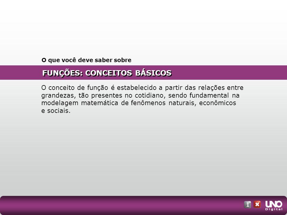 I.Definição de função A = {} Sejam A e B conjuntos.