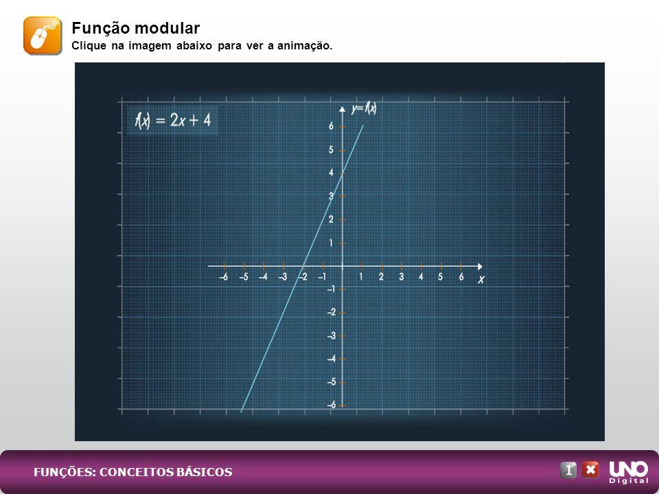 Função modular Clique na imagem abaixo para ver a animação. FUNÇÕES: CONCEITOS BÁSICOS