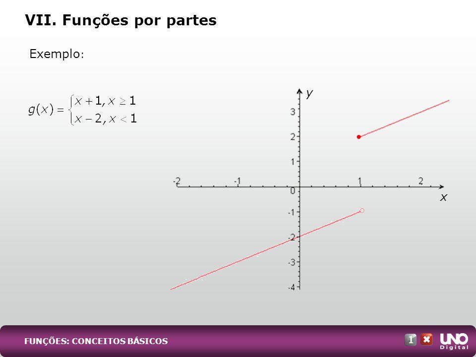 VII. Funções por partes Exemplo : FUNÇÕES: CONCEITOS BÁSICOS y x