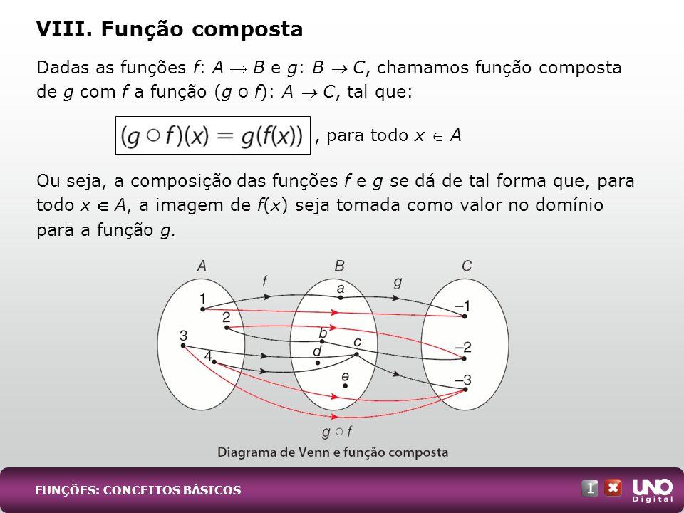 Para garantir a existência da função composta (g О f)(x): o contradomínio de f deve ser igual ao domínio de g; numa composição de três ou mais funções, o uso de parênteses indica a ordem na composição; por exemplo, (g О f) О h indica primeiro a composição de g com f, seguida da composição com h; quando a composição de funções for possível, ela deve respeitar a propriedade associativa, ou seja: VIII.
