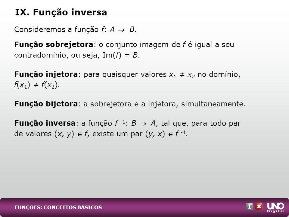 IX.Função inversa Consideremos a função f: A B.