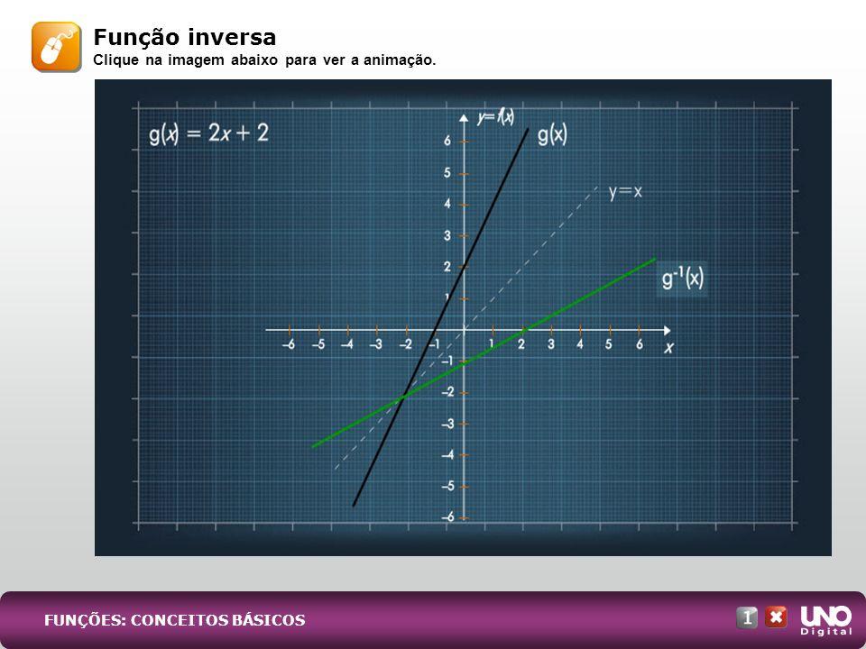 (FGV-SP) Considere uma função p(x), tal que 2p(x) – p(2 – x) = 3x 2 – 3x – 2.