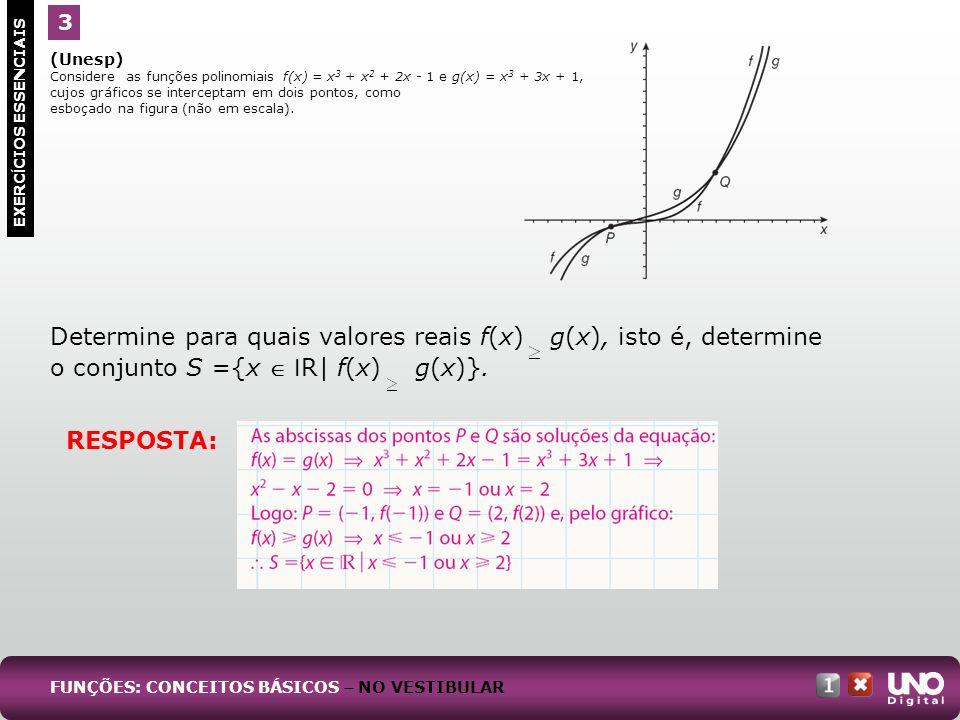 (Unesp) Considere as funções polinomiais f(x) = x 3 + x 2 + 2x - 1 e g(x) = x 3 + 3x + 1, cujos gráficos se interceptam em dois pontos, como esboçado na figura (não em escala).