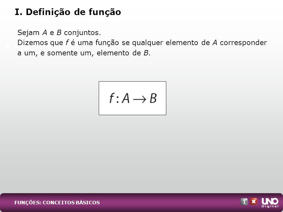I. Definição de função A = {} Sejam A e B conjuntos. Dizemos que f é uma função se qualquer elemento de A corresponder a um, e somente um, elemento de
