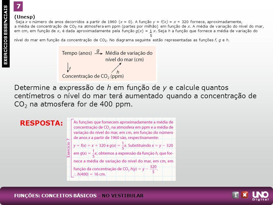 (Unesp) É dado o polinômio cúbico P(x) = x 3 + x 2 - 2x, com x I R.