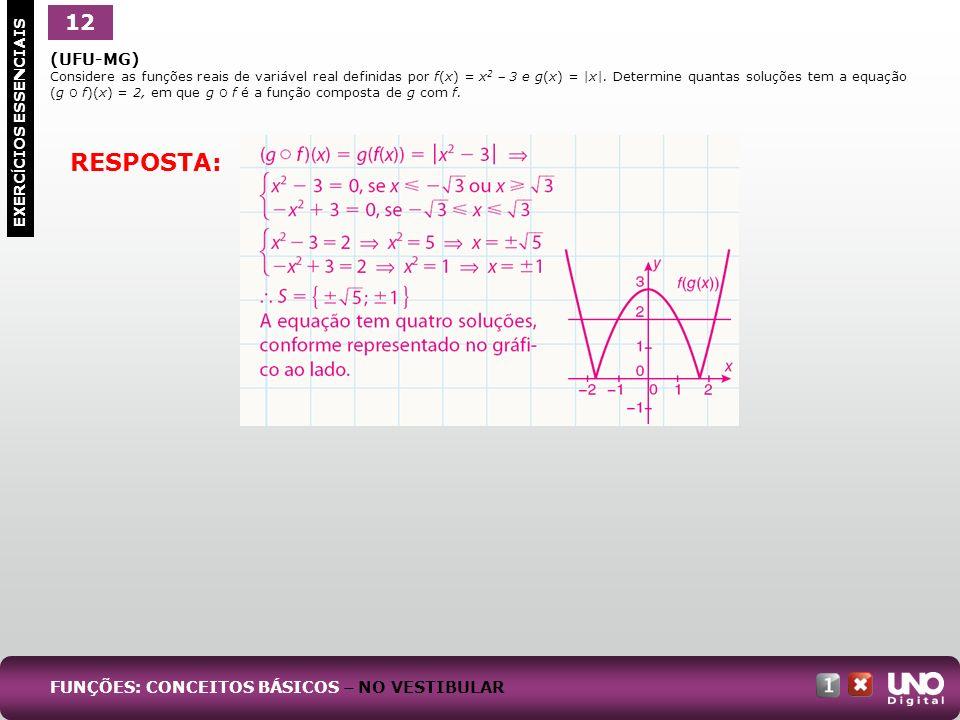 (UFU-MG) Considere as funções reais de variável real definidas por f(x) = x 2 3 e g(x) = |x|.