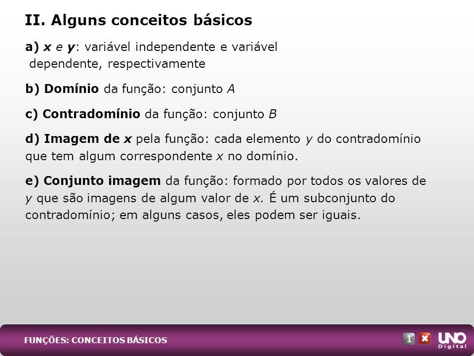 II. Alguns conceitos básicos a) x e y: variável independente e variável dependente, respectivamente b) Domínio da função: conjunto A c) Contradomínio