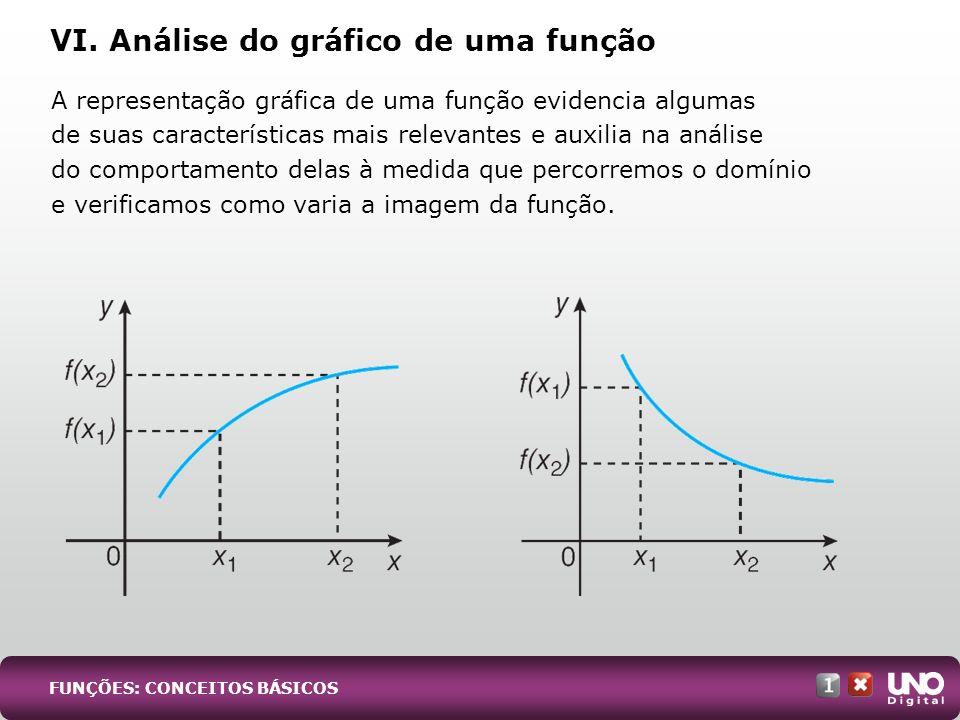 VI. Análise do gráfico de uma função A representação gráfica de uma função evidencia algumas de suas características mais relevantes e auxilia na anál