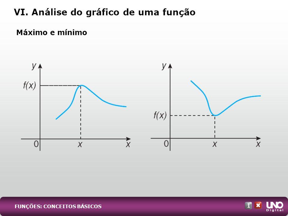 VI. Análise do gráfico de uma função Máximo e mínimo FUNÇÕES: CONCEITOS BÁSICOS