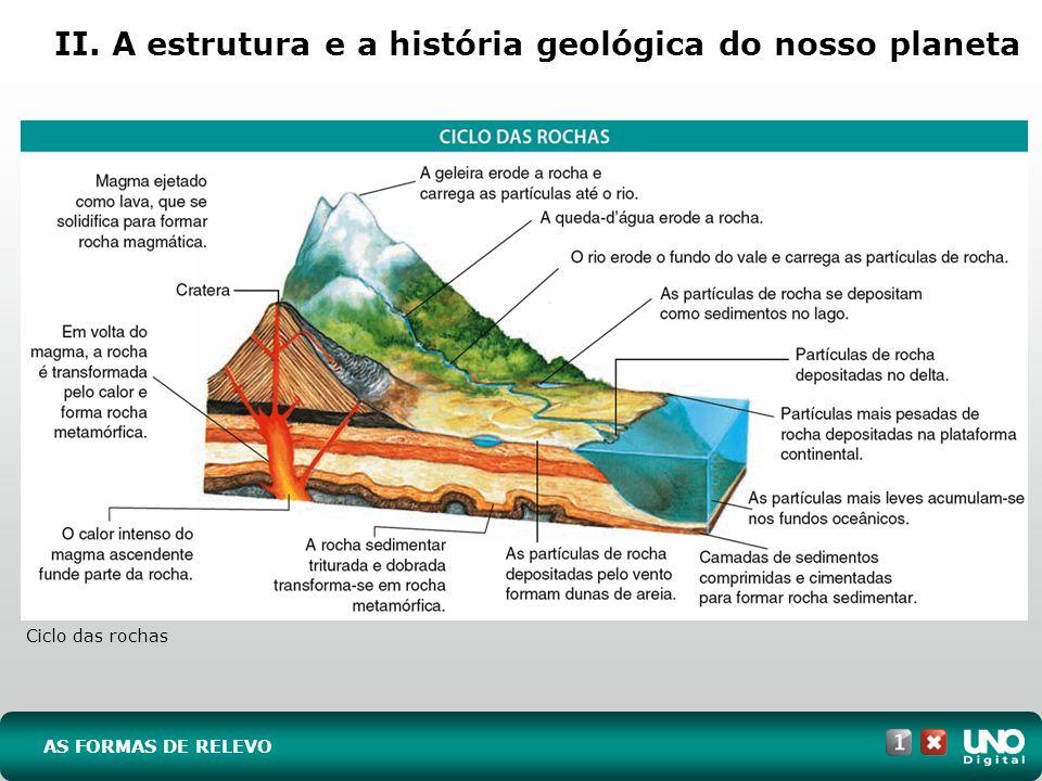 II. A estrutura e a história geológica do nosso planeta AS FORMAS DE RELEVO Ciclo das rochas