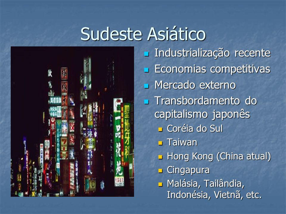 Sudeste Asiático Industrialização recente Industrialização recente Economias competitivas Economias competitivas Mercado externo Mercado externo Transbordamento do capitalismo japonês Transbordamento do capitalismo japonês Coréia do Sul Taiwan Hong Kong (China atual) Cingapura Malásia, Tailândia, Indonésia, Vietnã, etc.