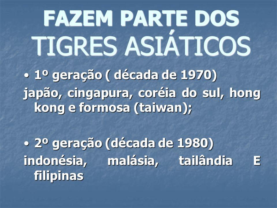 FAZEM PARTE DOS TIGRES ASIÁTICOS 1º geração ( década de 1970)1º geração ( década de 1970) japão, cingapura, coréia do sul, hong kong e formosa (taiwan); 2º geração (década de 1980)2º geração (década de 1980) indonésia, malásia, tailândia E filipinas