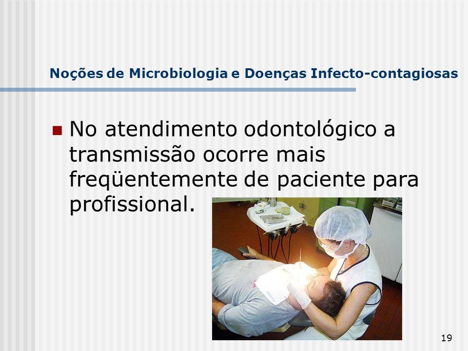 Noções de Microbiologia e Doenças Infecto-contagiosas No atendimento odontológico a transmissão ocorre mais freqüentemente de paciente para profission