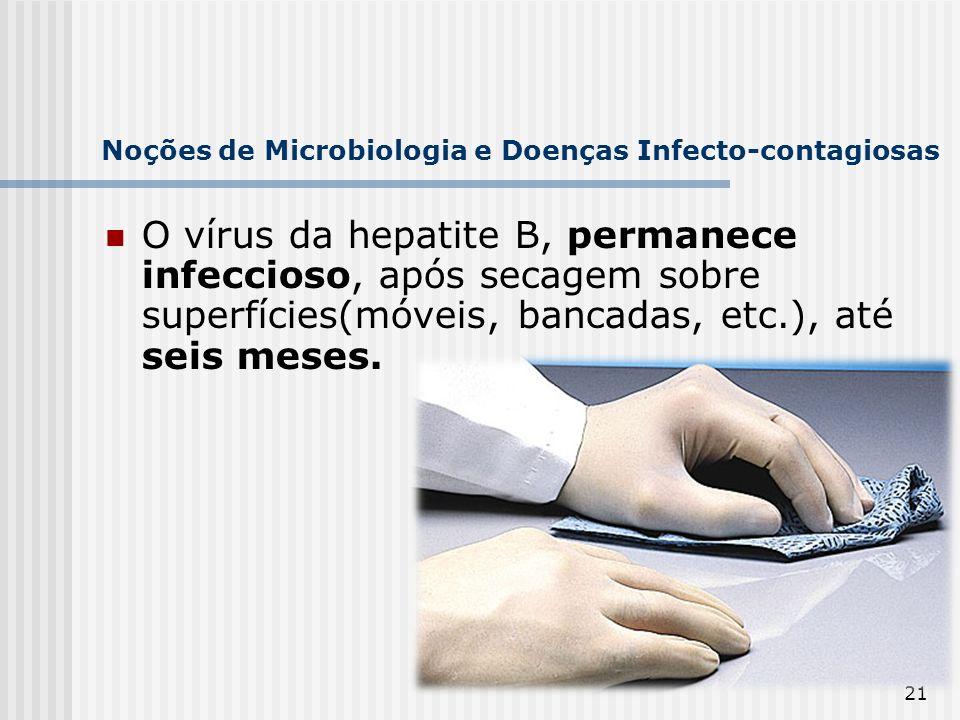 21 Noções de Microbiologia e Doenças Infecto-contagiosas O vírus da hepatite B, permanece infeccioso, após secagem sobre superfícies(móveis, bancadas,