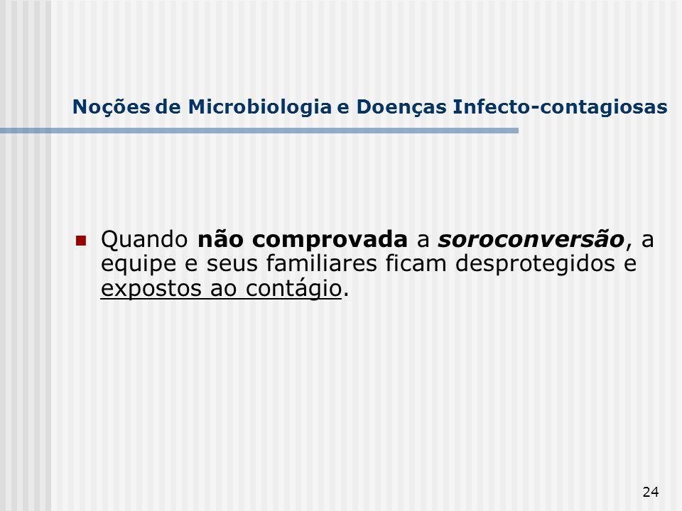24 Noções de Microbiologia e Doenças Infecto-contagiosas Quando não comprovada a soroconversão, a equipe e seus familiares ficam desprotegidos e expos