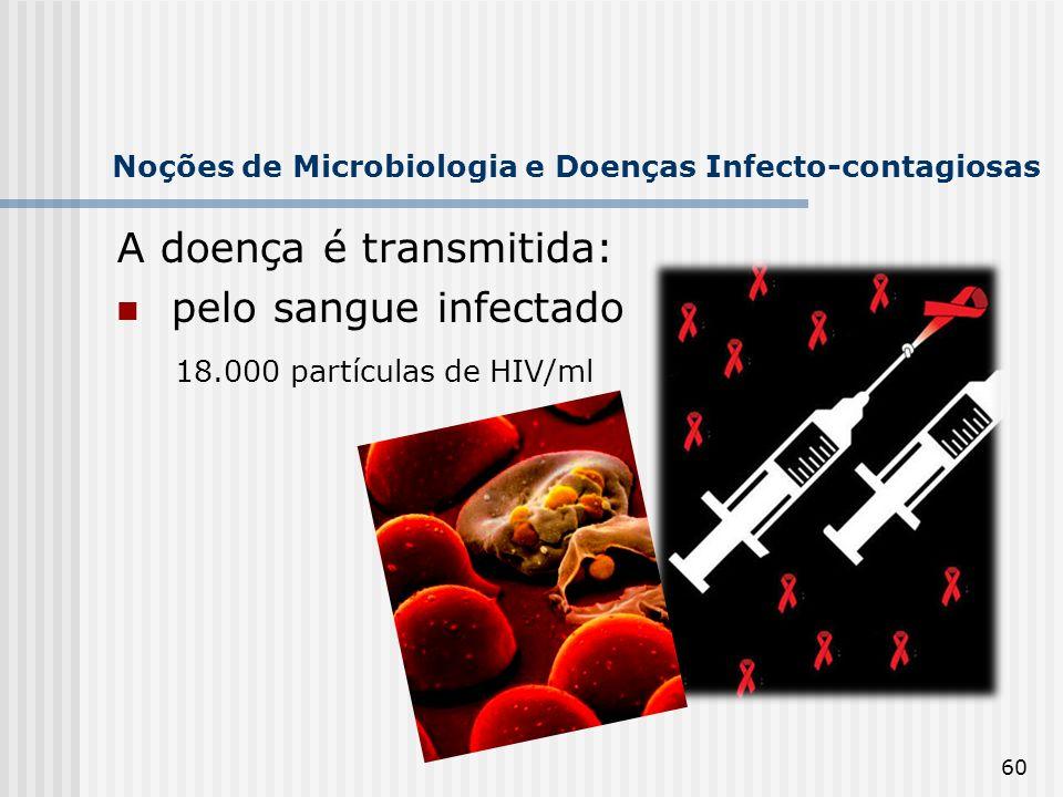 60 Noções de Microbiologia e Doenças Infecto-contagiosas A doença é transmitida: pelo sangue infectado 18.000 partículas de HIV/ml