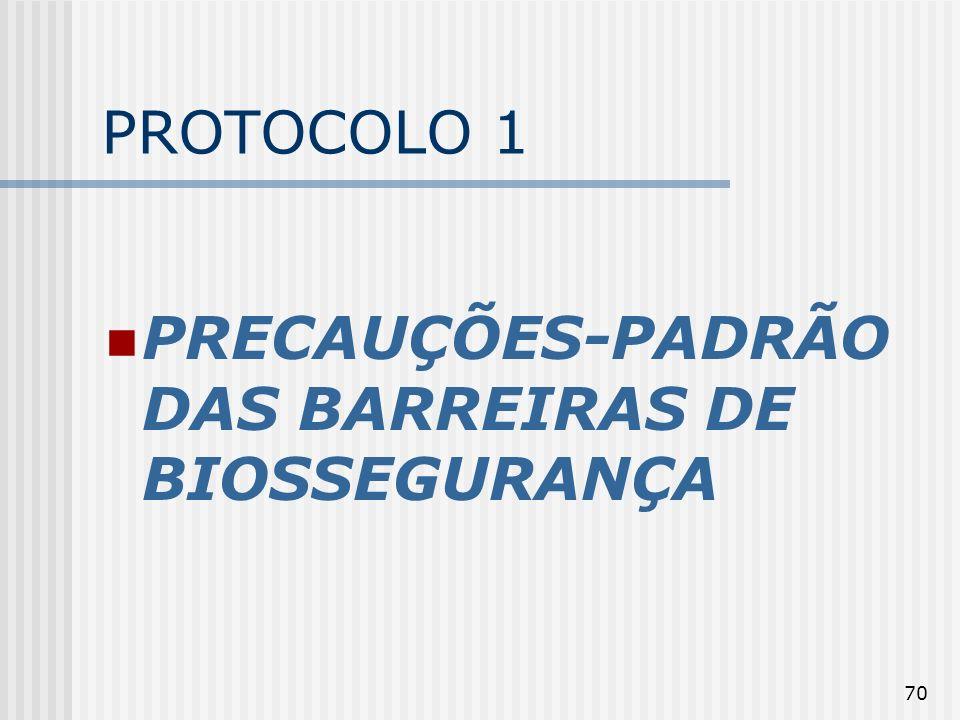 70 PROTOCOLO 1 PRECAUÇÕES-PADRÃO DAS BARREIRAS DE BIOSSEGURANÇA