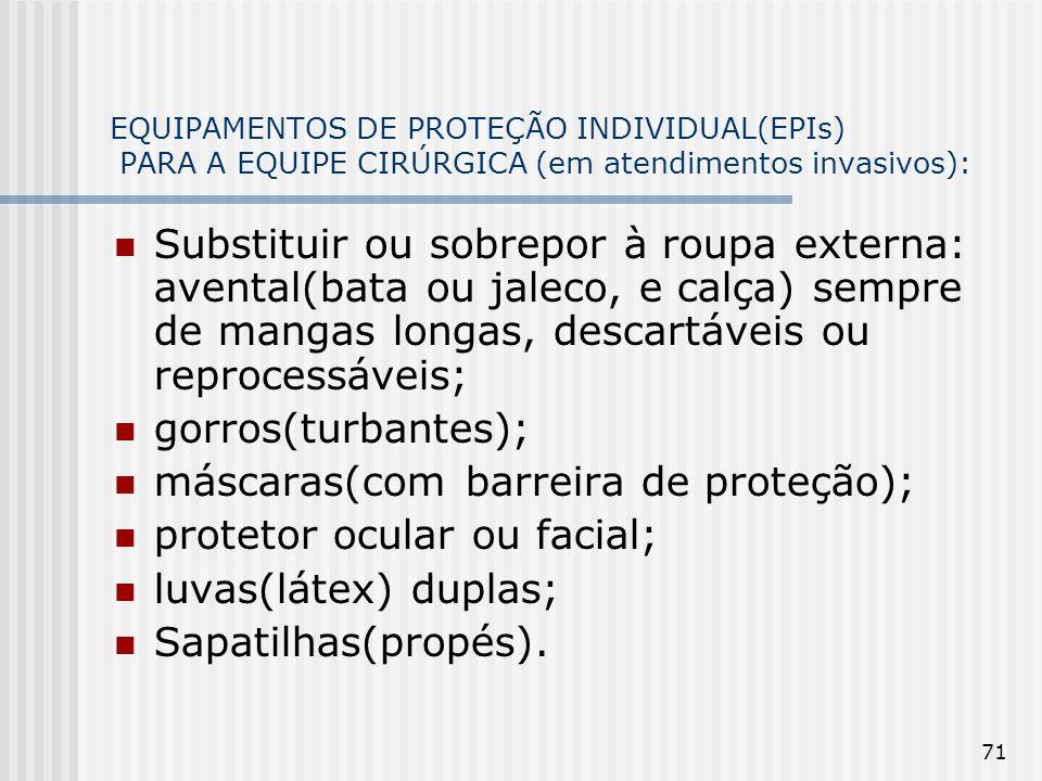 71 EQUIPAMENTOS DE PROTEÇÃO INDIVIDUAL(EPIs) PARA A EQUIPE CIRÚRGICA (em atendimentos invasivos): Substituir ou sobrepor à roupa externa: avental(bata