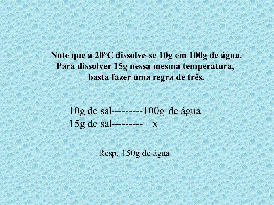 10 20 30 40 50 60 T ºC 5 10 15 20 25 30 35 45 40 50 Solubilidade g soluto/100g água Considerando a curva de solubilidade de um sal hipotético Qual a q
